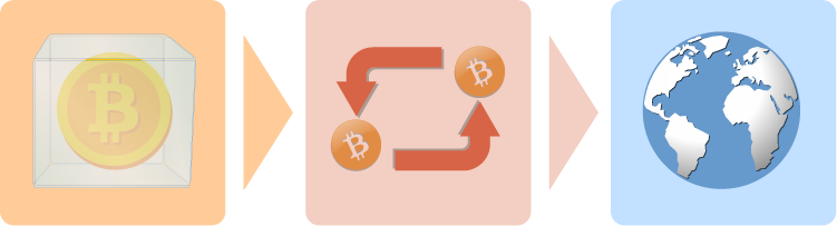 what is a bitcoin transaction and how it works